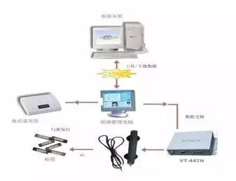 机房服务器管理系统