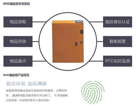RFID智能管理柜系统