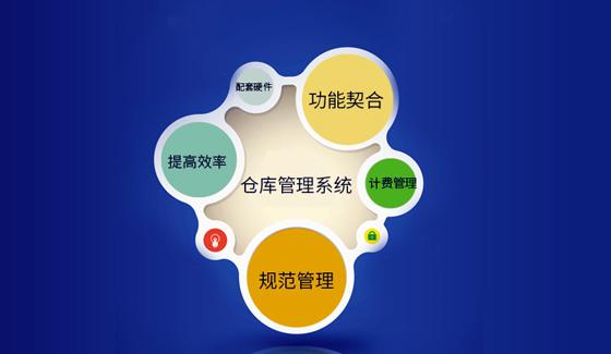 WMS条码仓储管理系统